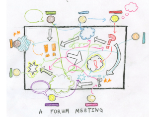 """Edmund Chute '16, former Forum member, attests that a typical Forum meeting is """"discussion-based."""""""