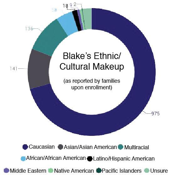 makeuponline