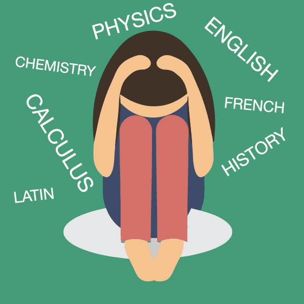 Stress of Classes