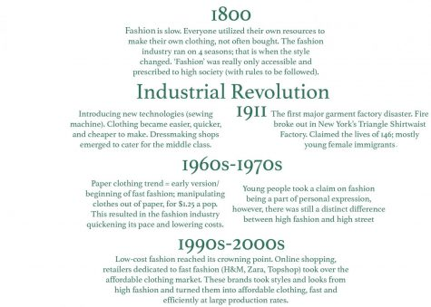 The Industrial Revolution continues to have a significant effect on production and merchandizing habits. Above, the graphic displays pivotal changes in the fashion industry throughout the past two centuries.
